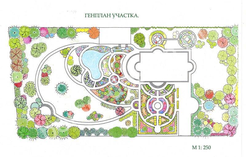 Планировки ландшафтного дизайна