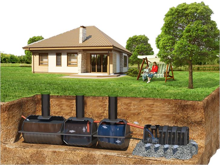 монтажа канализации в загородном доме