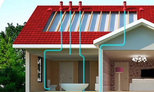 Вентиляция домашней канализации