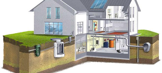 Система водоснабжения для частного дома